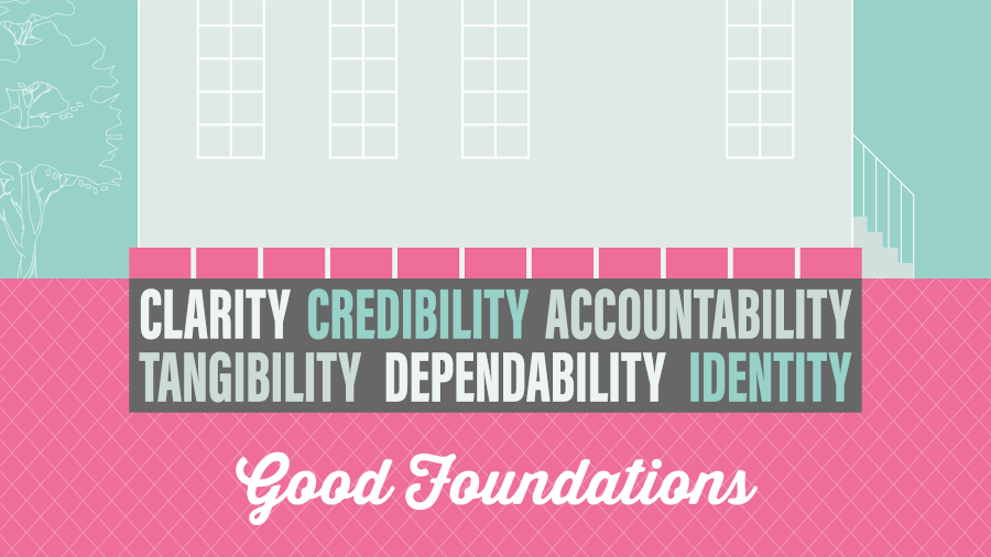 Introducing, The Good Foundations Series…
